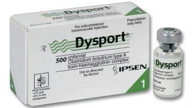 Photo of دیسپورت (Dysport)